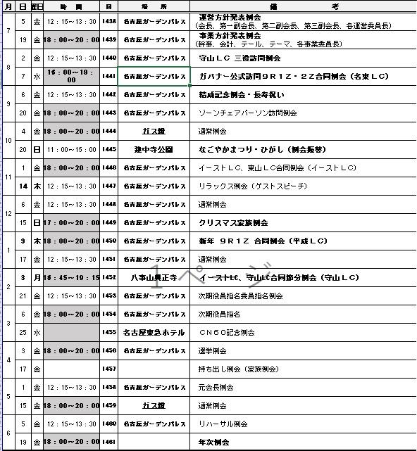 名古屋イーストライオンズクラブ2019スケジュール